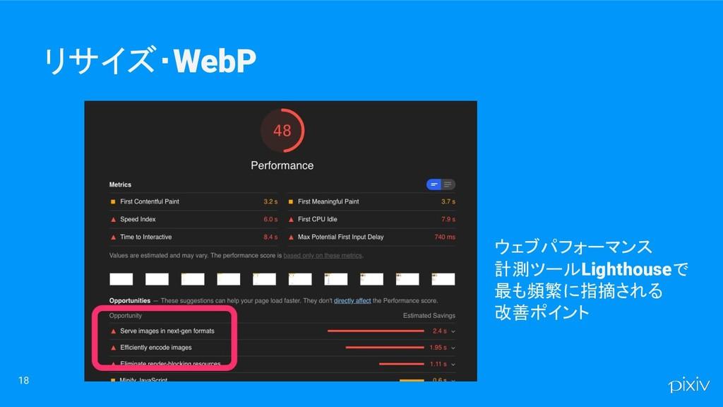 リサイズ・WebP 18 ウェブパフォーマンス 計測ツールLighthouseで 最も頻繁に指...
