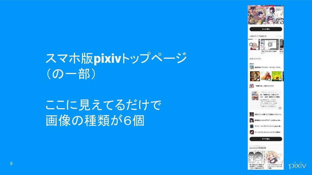 8 スマホ版pixivトップページ (の一部) ここに見えてるだけで 画像の種類が6個