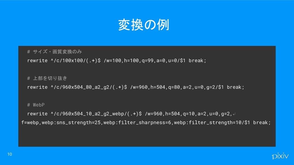 # サイズ・画質変換のみ rewrite ^/c/100x100/(.+)$ /w=100,h...