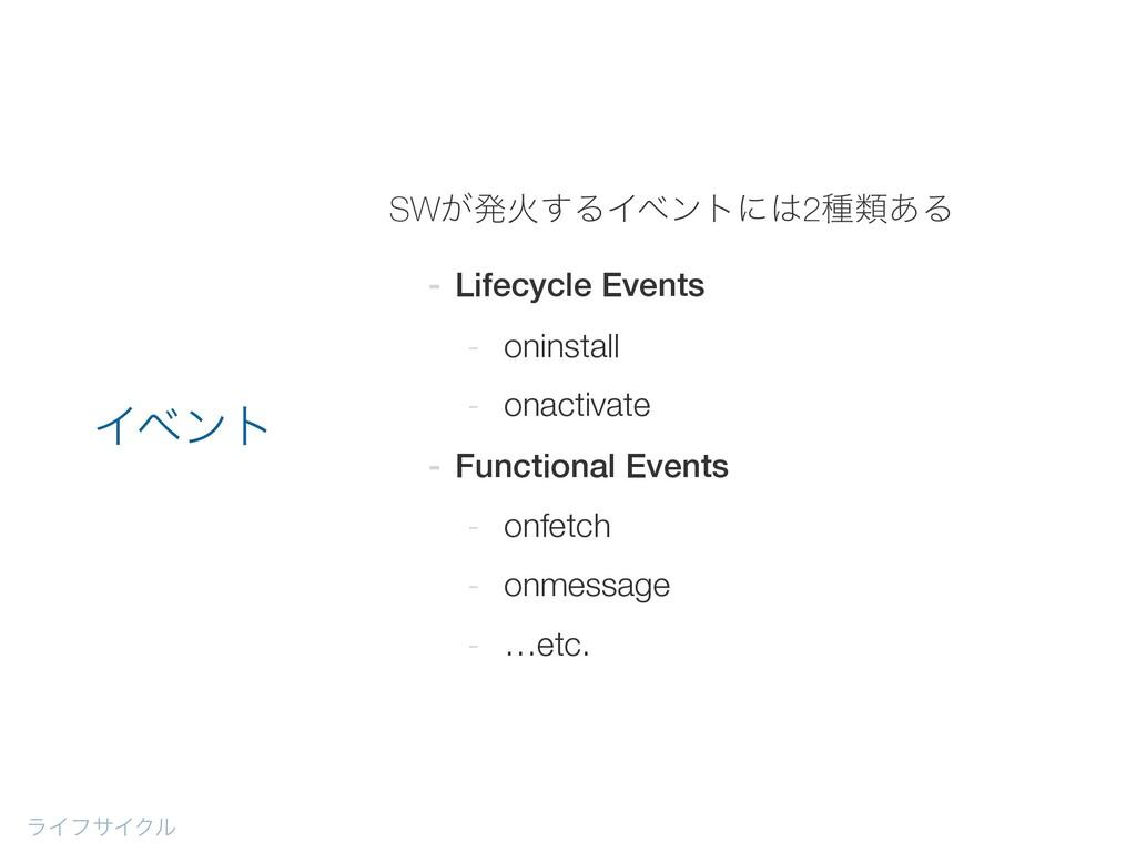 SW͕ൃՐ͢ΔΠϕϯτʹ2छྨ͋Δ - Lifecycle Events - oninsta...