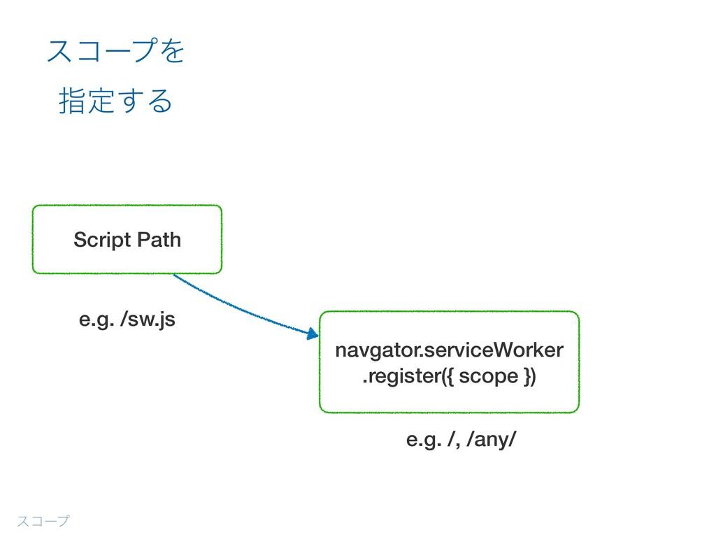 είʔϓ είʔϓΛ ࢦఆ͢Δ Script Path navgator.serviceWor...