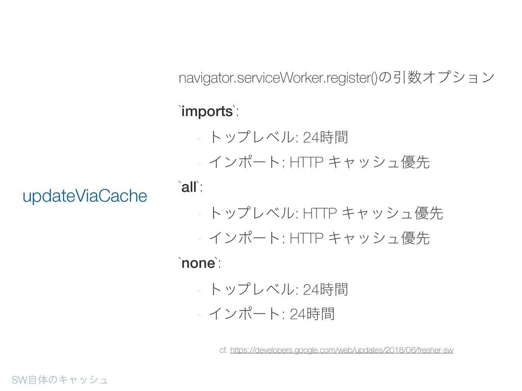 navigator.serviceWorker.register()ͷҾΦϓγϣϯ `imp...