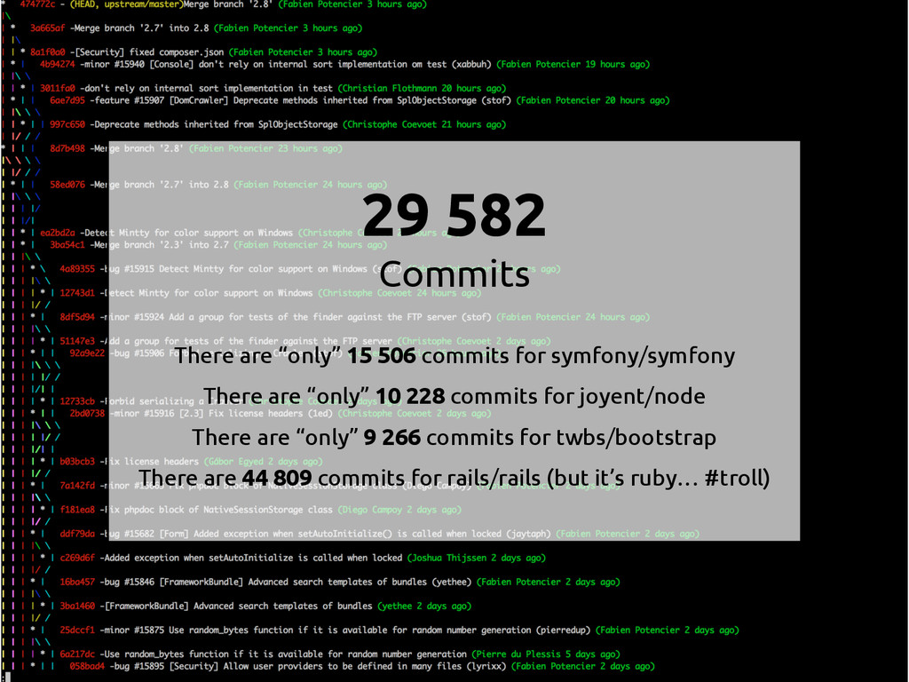 "29 582 Commits There are ""only"" 15 506 commits ..."