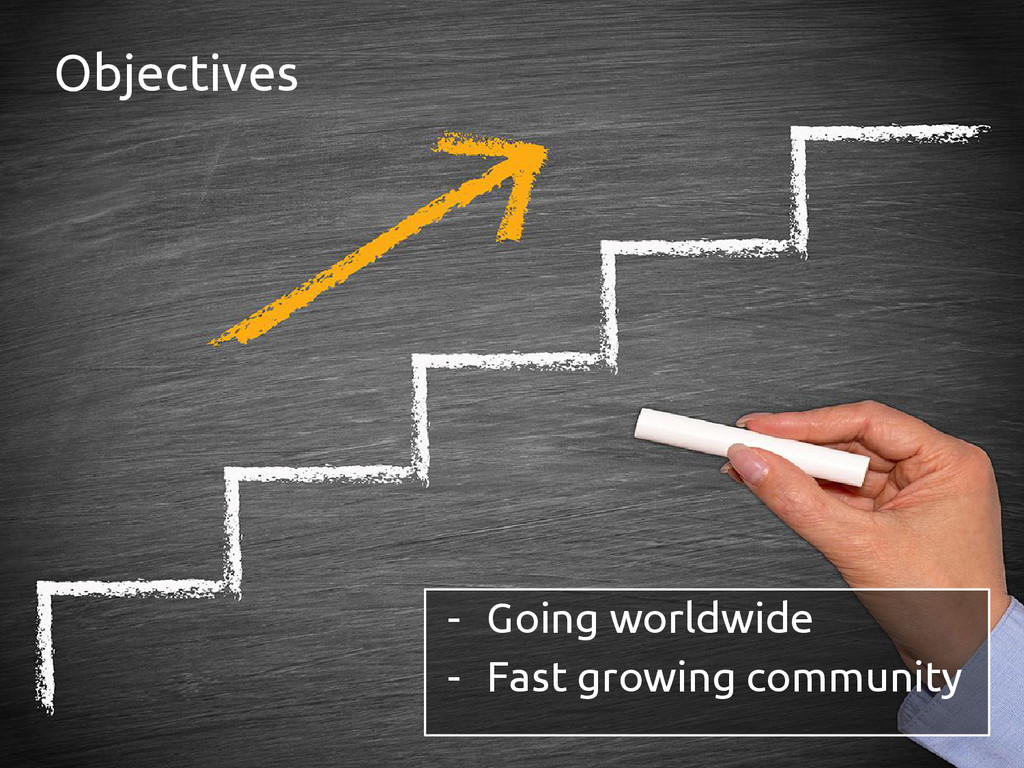 Objectives - Going worldwide - Fast growing com...