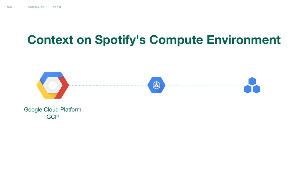 KubeCon Europe 2019 2019-05-22 Spotify Google C...