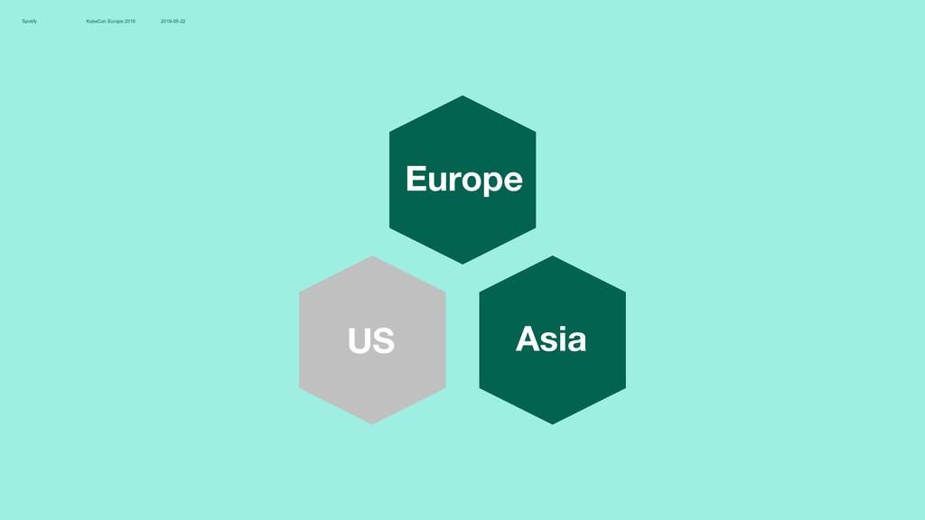 KubeCon Europe 2019 2019-05-22 Spotify Europe U...