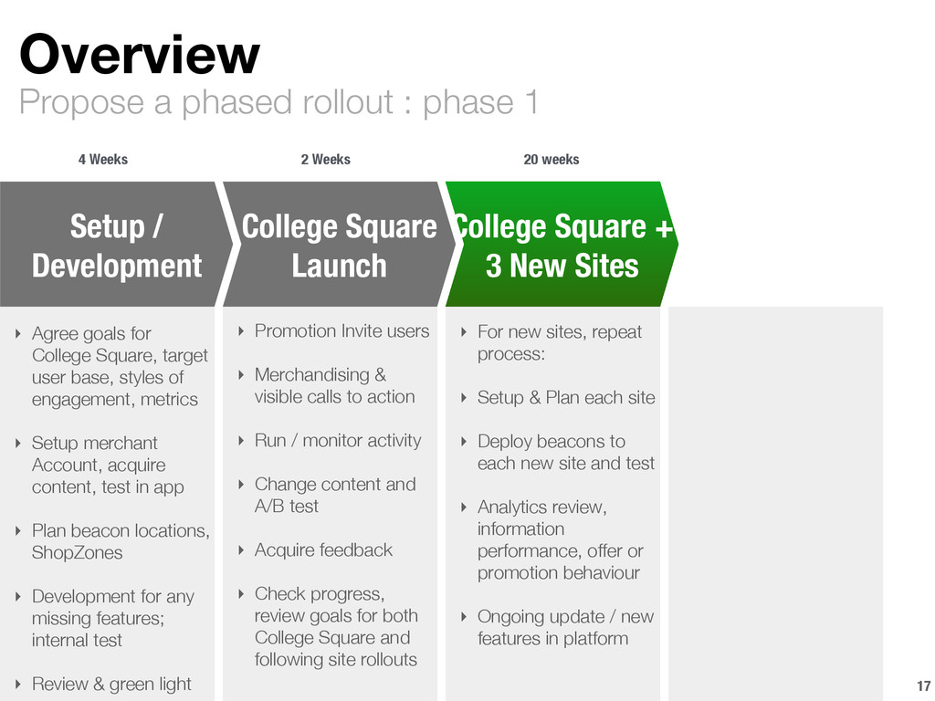 Propose a phased rollout : phase 1 Overview 1...