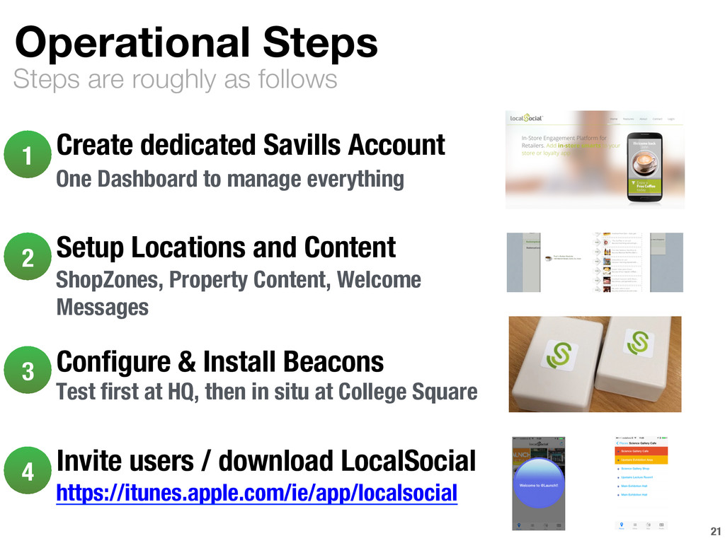Steps are roughly as follows Operational Steps...