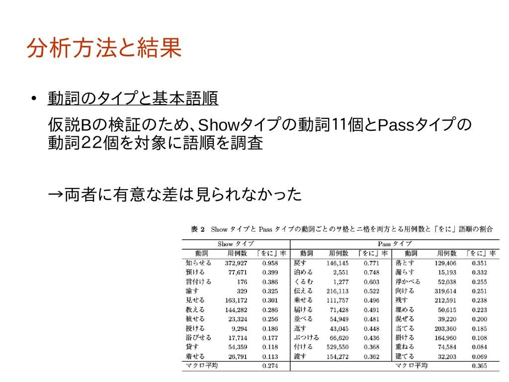 11 分析方法と結果 ● 動詞のタイプと基本語順 仮説Bの検証のため、Showタイプの動詞11...
