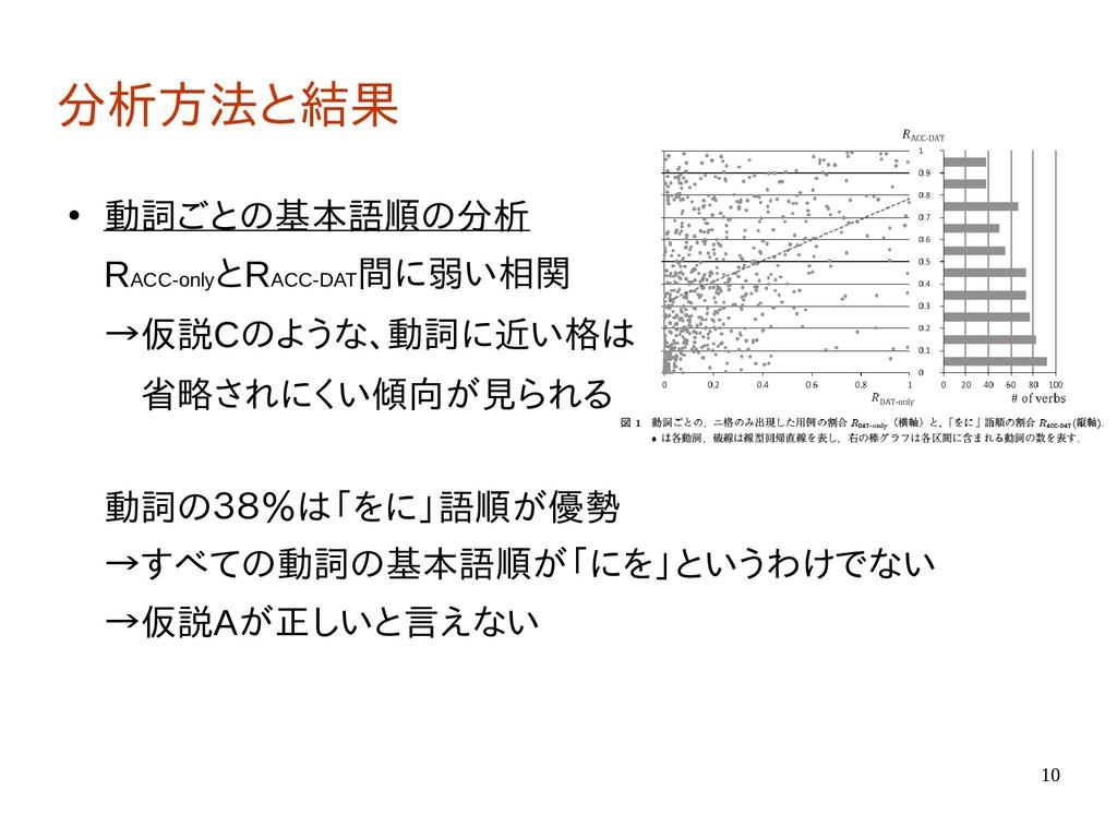 10 分析方法と結果 ● 動詞ごとの基本語順の分析 RACC-only とRACC-DAT 間...