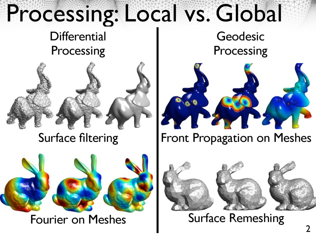 Processing: Local vs. Global 2 Differential Pro...