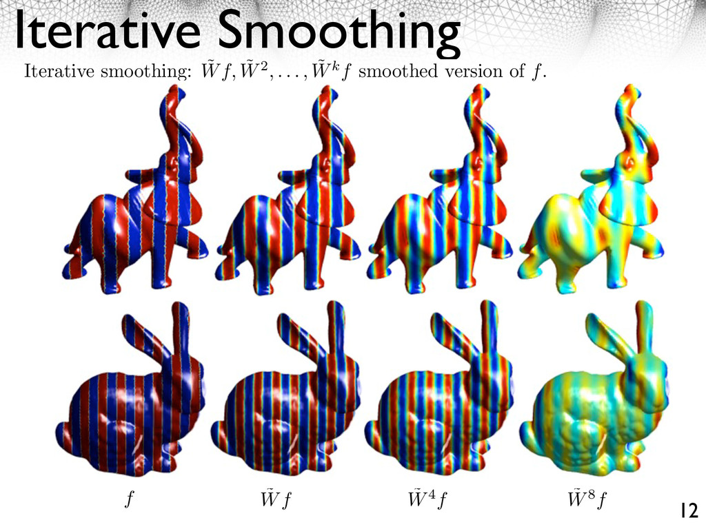 Iterative Smoothing 12 Iterative smoothing: ˜ W...