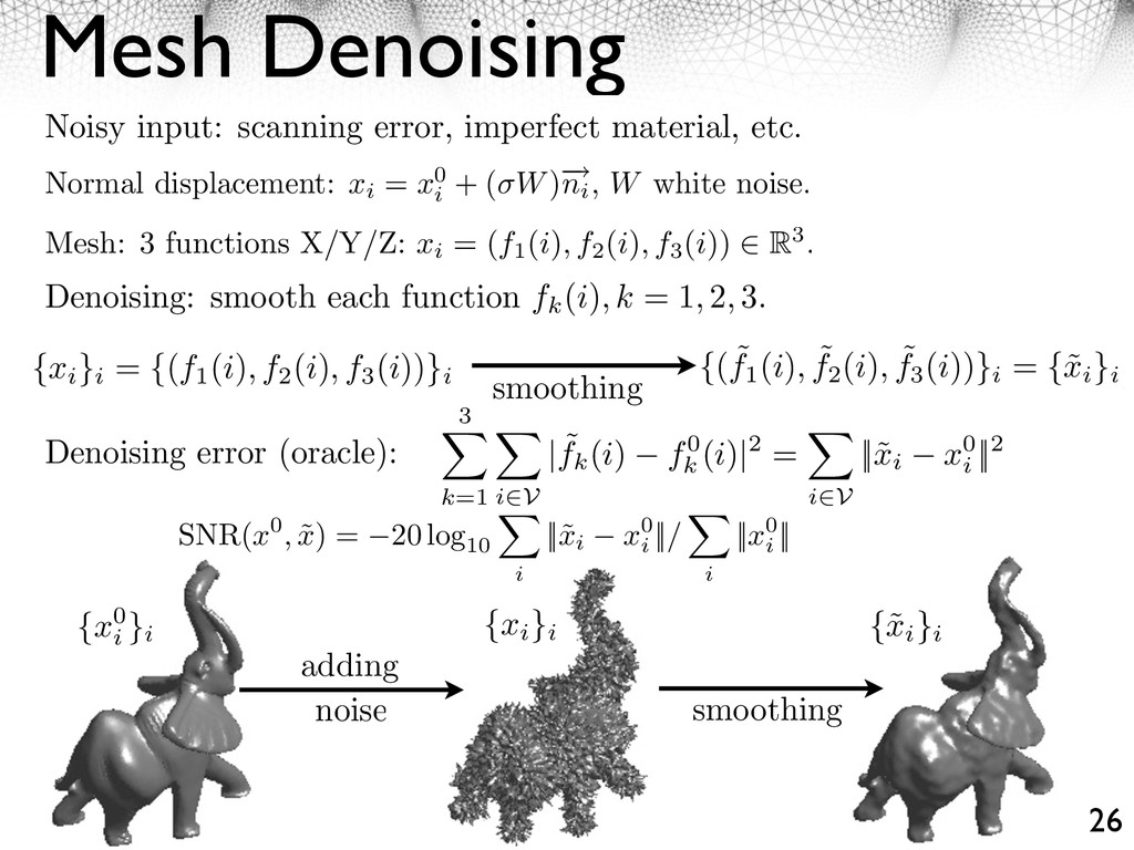 Mesh Denoising 26 Normal displacement: xi = x0 ...