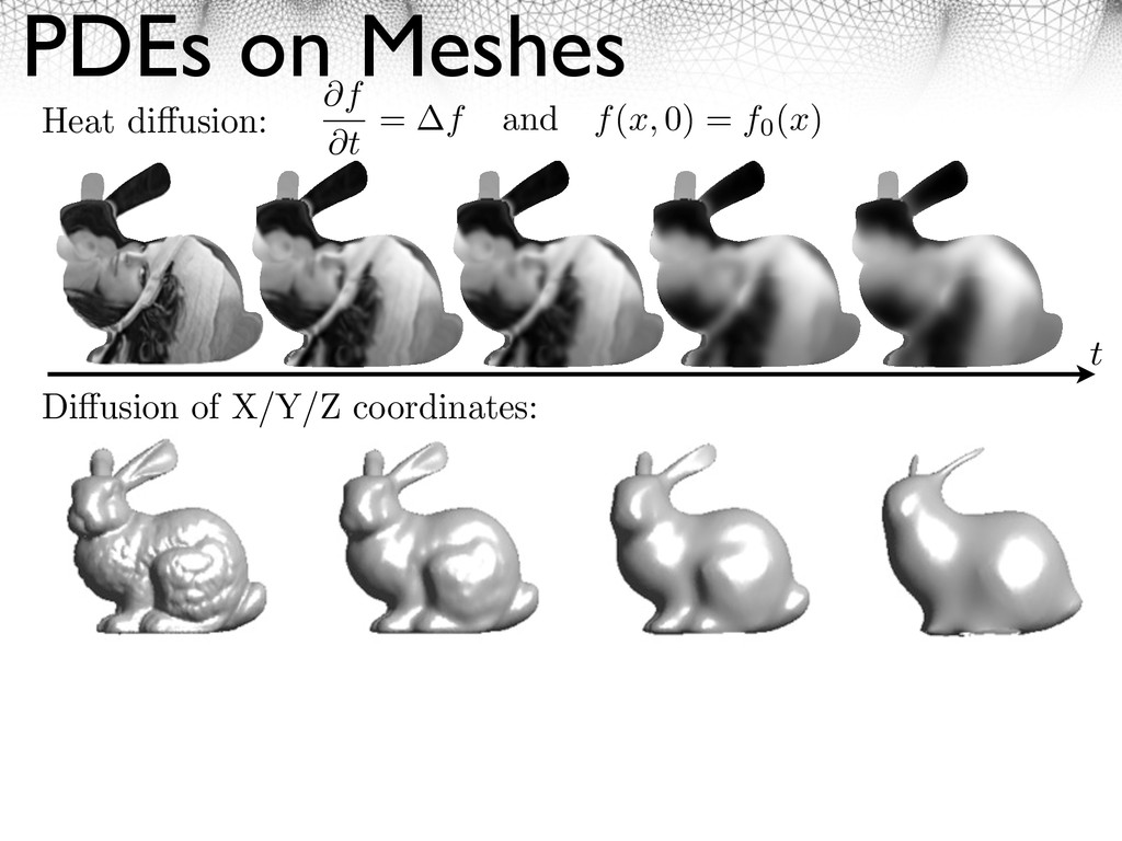 PDEs on Meshes t Heat di usion: f t = f and f(x...