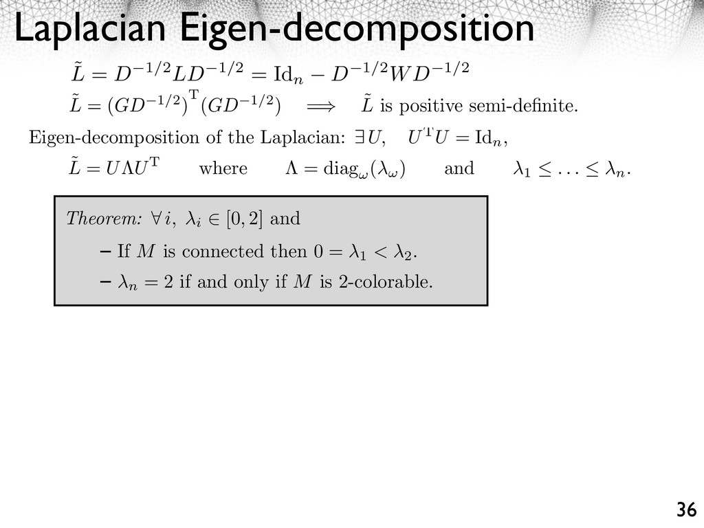 Laplacian Eigen-decomposition 36 ˜ L = (GD 1/2)...