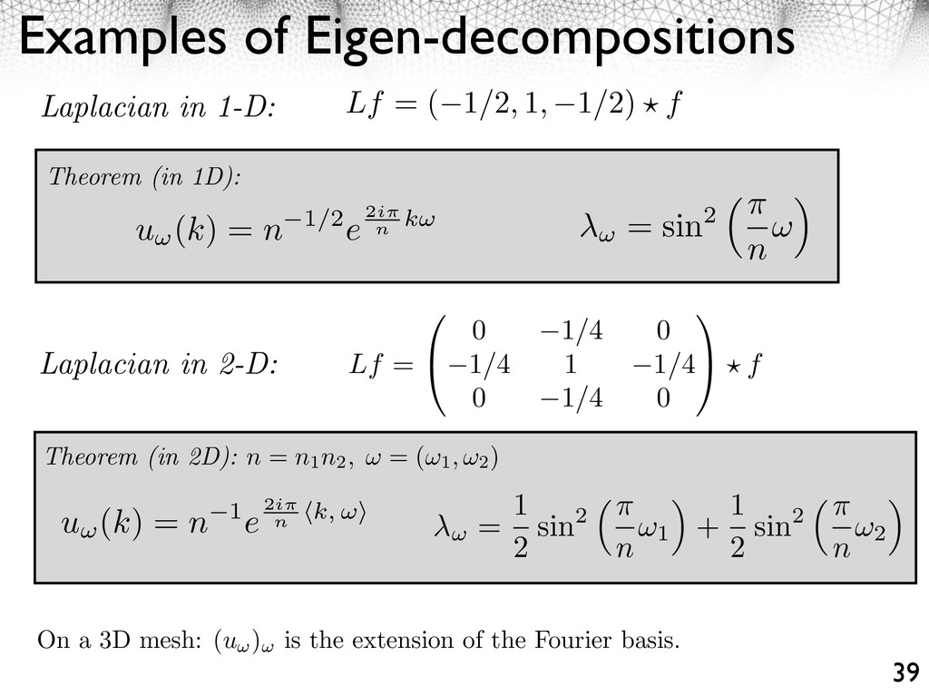 Examples of Eigen-decompositions 39 Theorem (in...