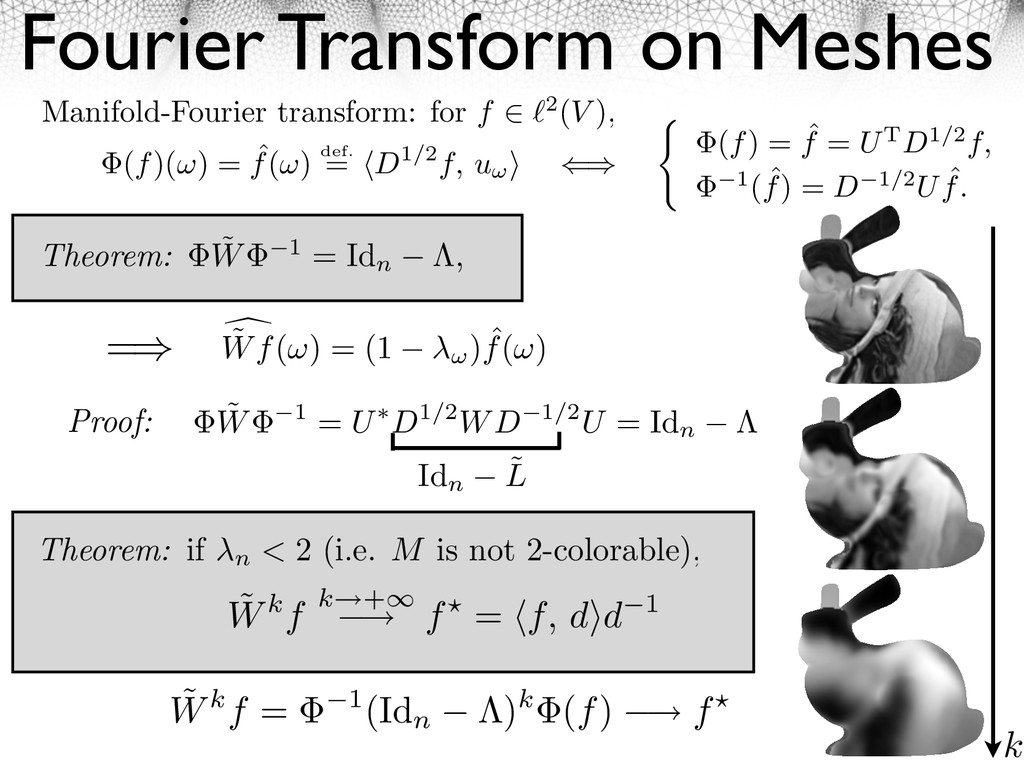 Fourier Transform on Meshes Theorem: if n < 2 (...