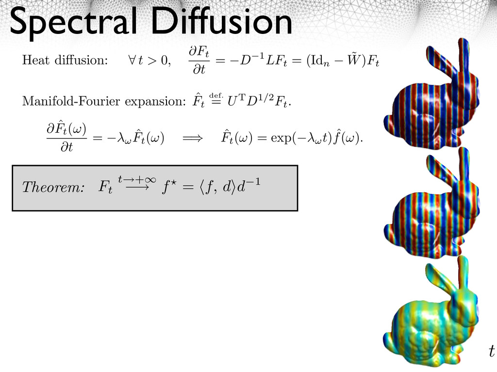 Spectral Diffusion Heat di usion: ⇥ t > 0, Ft t...
