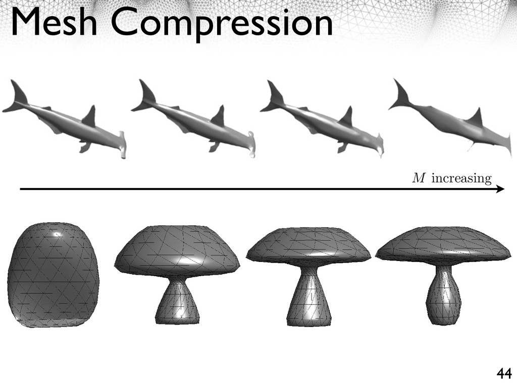 Mesh Compression 44 M increasing