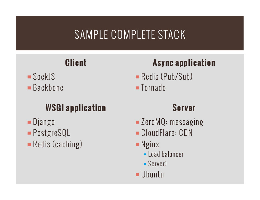 Client ¡SockJS ¡Backbone Async application ...