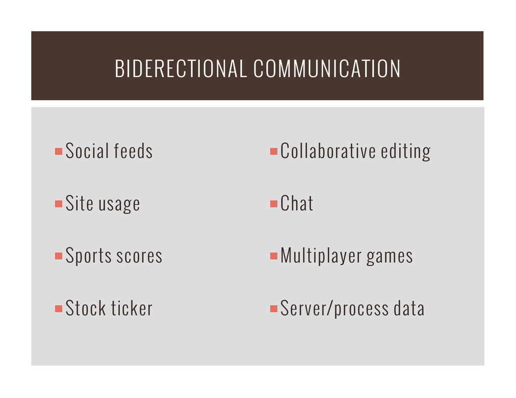 ¡Social feeds ¡Site usage ¡Sports scores ...