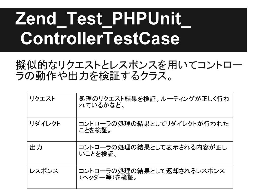 Zend_Test_PHPUnit_ ControllerTestCase 擬似的なリクエスト...