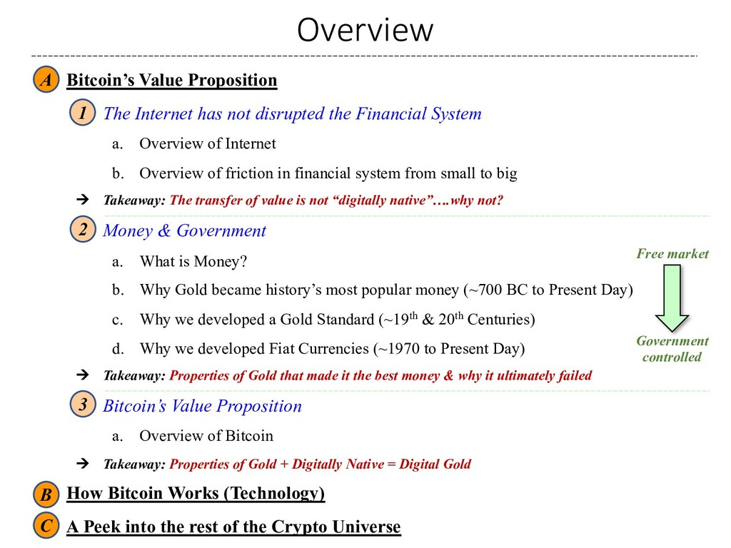 Overview A. Bitcoin's Value Proposition 1. The ...