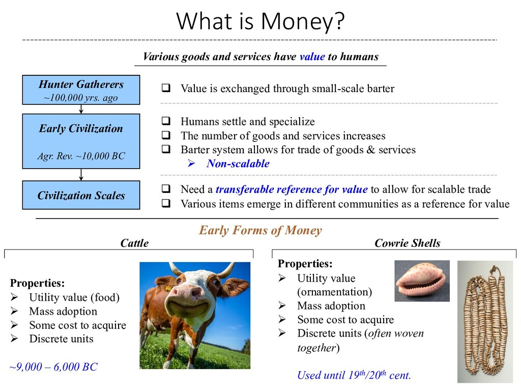 What is Money? Various goods and services have ...