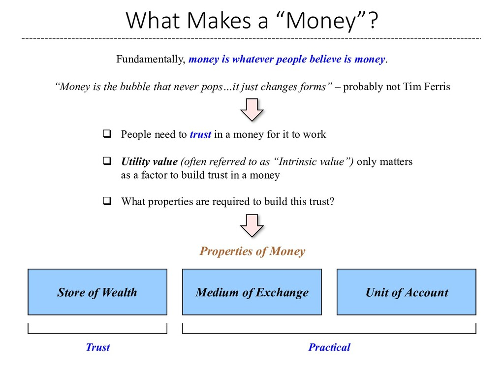 """What Makes a """"Money""""? Fundamentally, money is w..."""