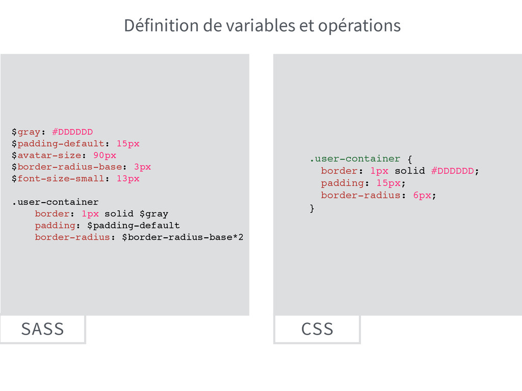 SASS CSS $gray: #DDDDDD $padding-default: 15px ...
