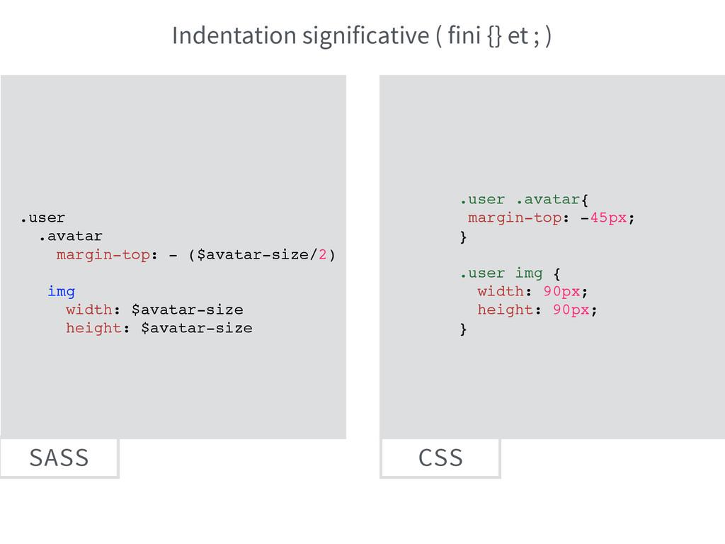 SASS CSS .user .avatar margin-top: - ($avatar-s...