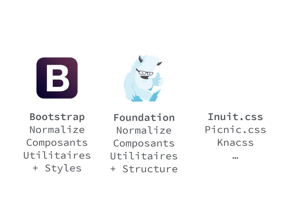 Foundation Normalize Composants Utilitaires + S...