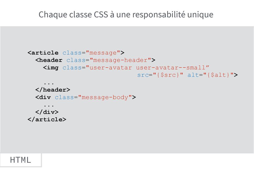 """HTML <article class=""""message""""> <header class=""""m..."""