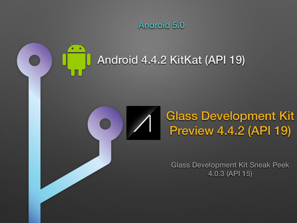 Glass Development Kit Sneak Peek 4.0.3 (API 15...