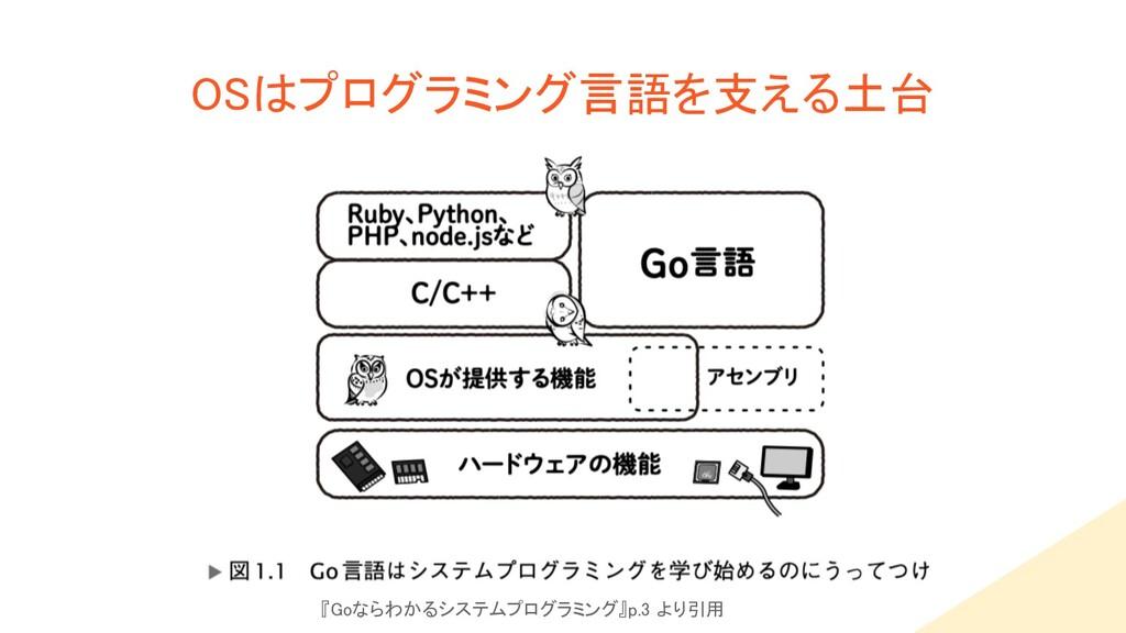 OSはプログラミング言語を支える土台 『Goならわかるシステムプログラミング』p.3 より引...