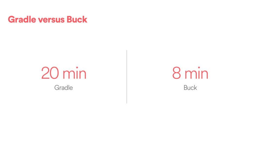 20 min 8 min Buck Gradle Gradle versus Buck