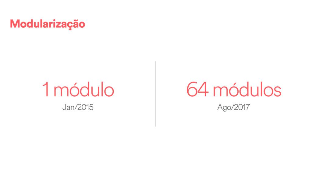1 módulo 64 módulos Ago/2017 Jan/2015 Modulariz...