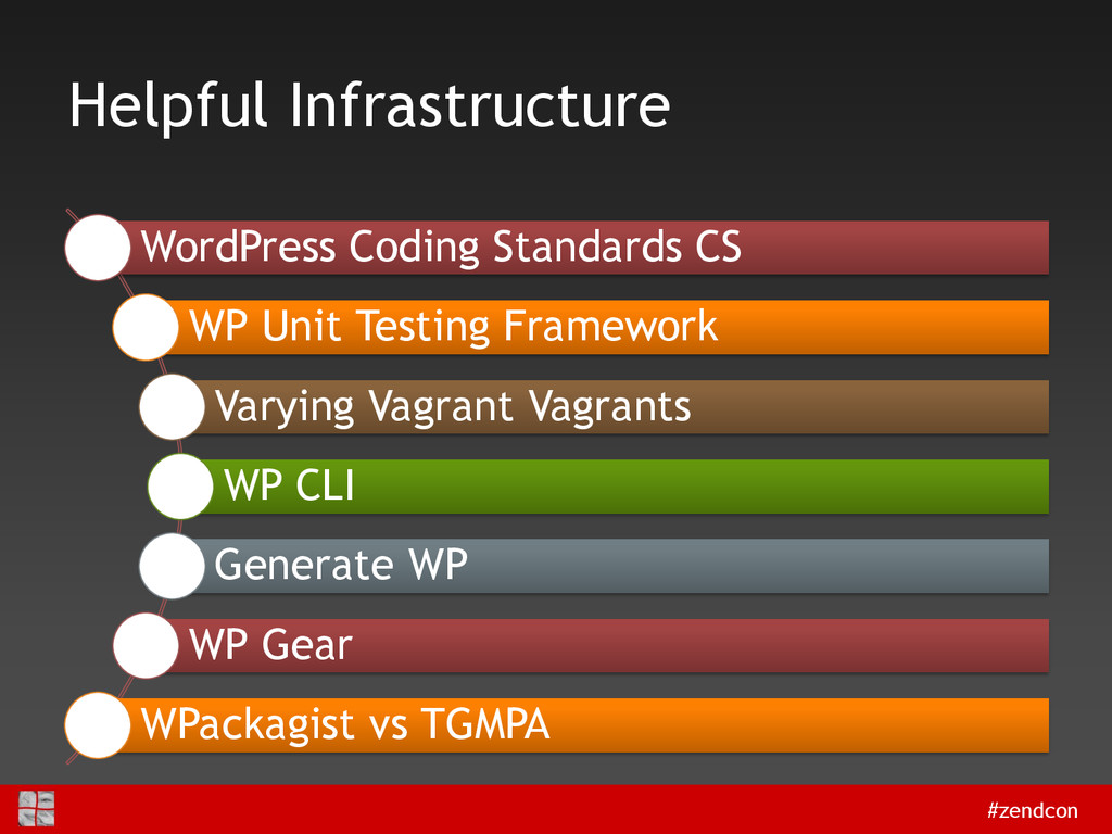 #zendcon Helpful Infrastructure WordPress Codin...