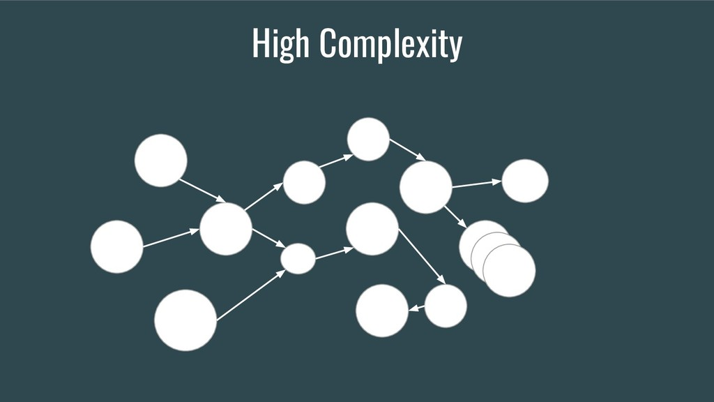 High Complexity