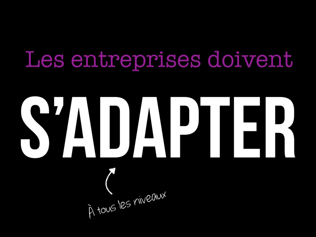 s'adapter Les entreprises doivent À tous les ni...
