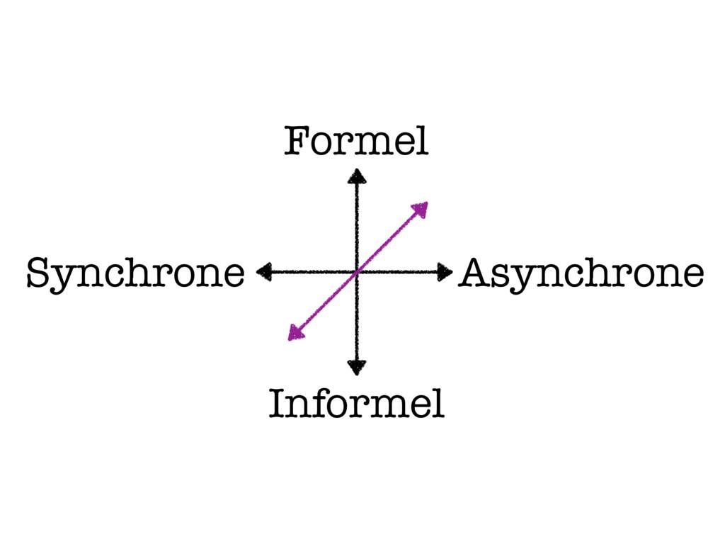 Formel Informel Synchrone Asynchrone