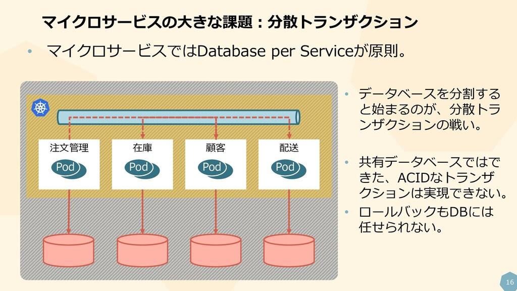 16 マイクロサービスの大きな課題:分散トランザクション • マイクロサービスではDataba...