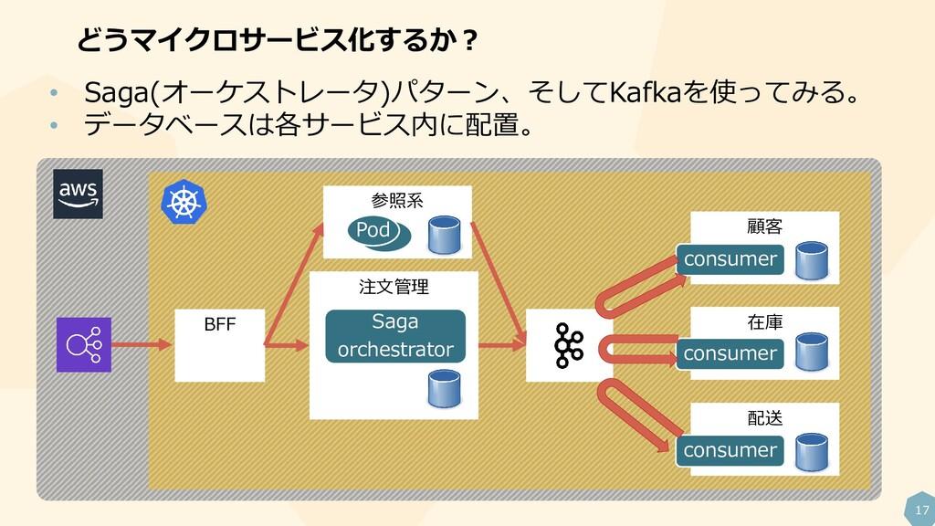 17 どうマイクロサービス化するか? BFF 注文管理 在庫 配送 顧客 参照系 Saga o...