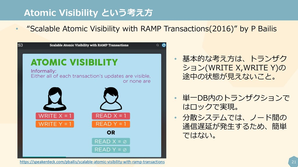 "21 Atomic Visibility という考え方 • ""Scalable Atomic ..."