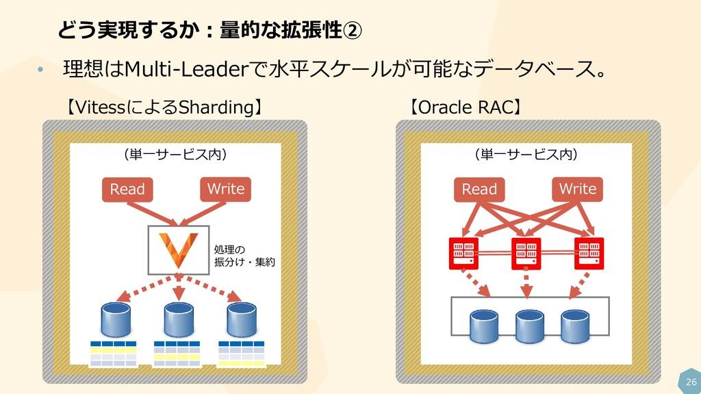 26 どう実現するか:量的な拡張性② • 理想はMulti-Leaderで水平スケールが可能な...