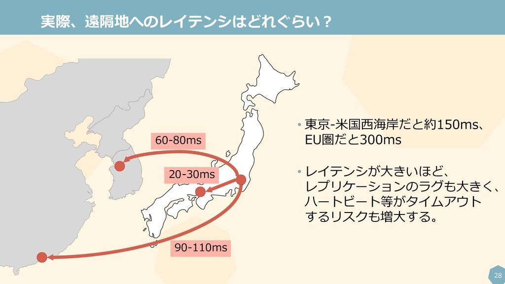 28 実際、遠隔地へのレイテンシはどれぐらい? 60-80ms 20-30ms 90-110m...