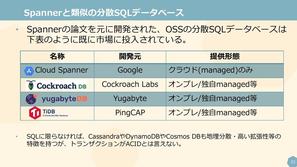 32 • Spannerの論文を元に開発された、OSSの分散SQLデータベースは 下表のように...