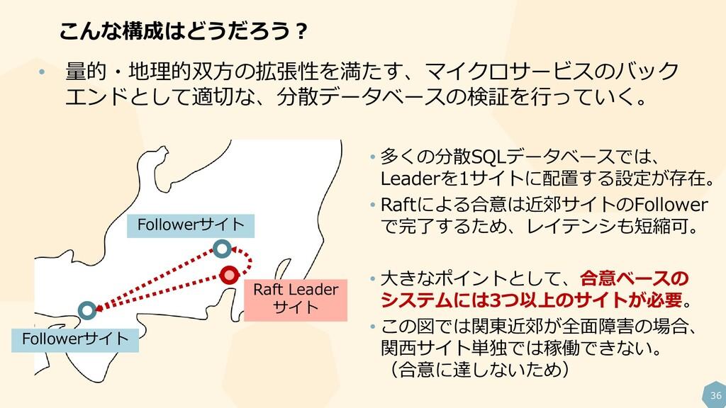36 こんな構成はどうだろう? Raft Leader サイト • 量的・地理的双方の拡張性を...