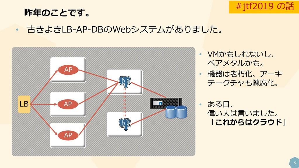 5 昨年のことです。 LB AP AP AP • 古きよきLB-AP-DBのWebシステムがあ...