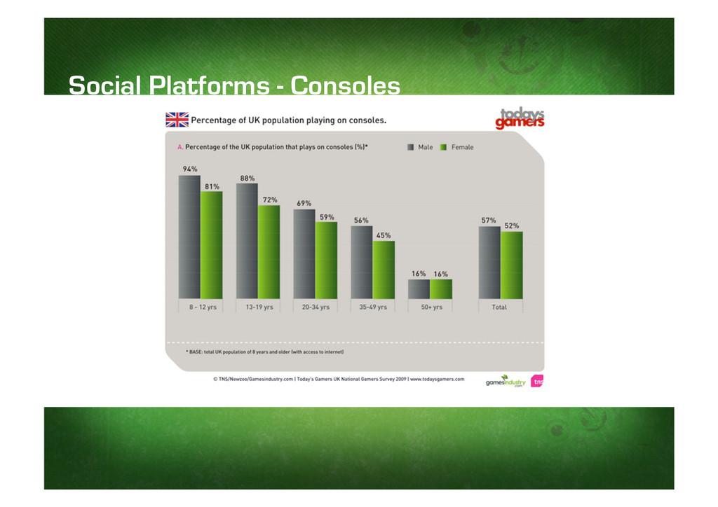 Social Platforms - Consoles